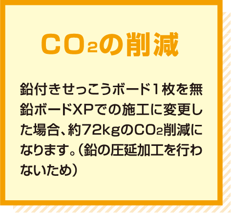 「CO2の削減」