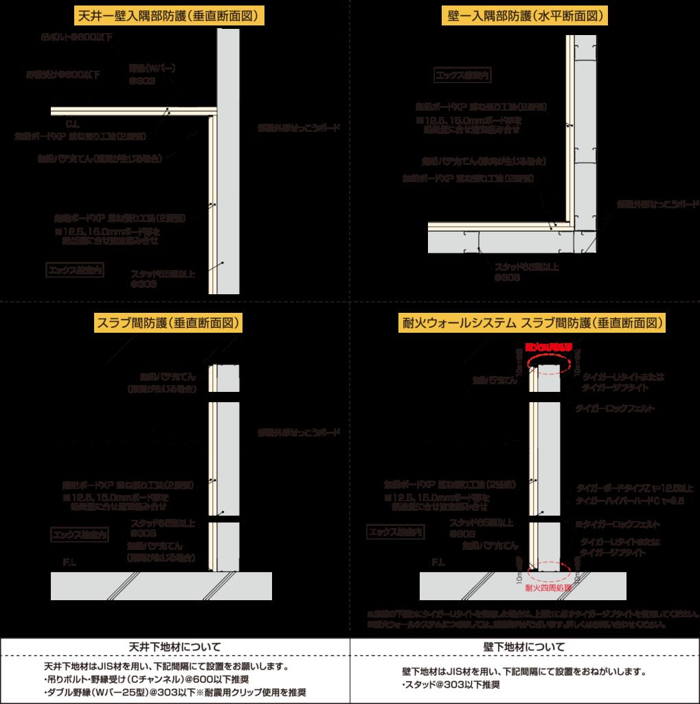 無鉛ボードXP 参考図