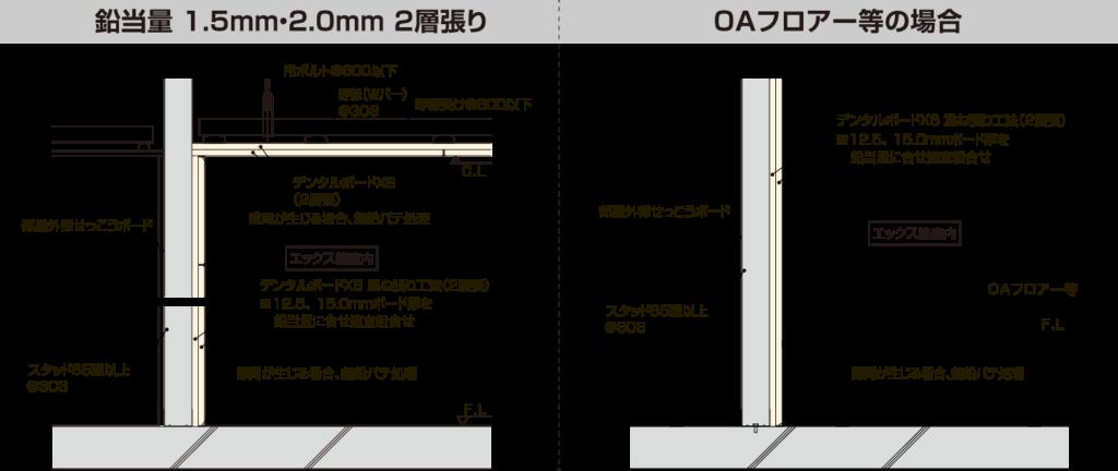 デンタルボードXS参考図